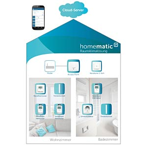 Wandtaster 2-fach HOMEMATIC IP 140665