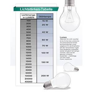 LED R7s 118mm, 8W, w-weiß, EEK A+ GOOBAY 30595