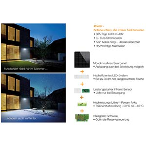 LED-Solarleuchte, Strahler, mit Bewegungsmelder, XSOLAR L-S STEINEL 671013