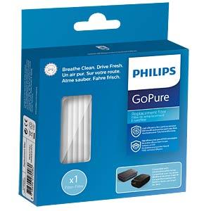 KFZ Ersatz-Filter für GoPure SlimLine 230 PHILIPS GSF80X80X1