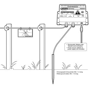 Weidezaungerät, Hochspannungsgenerator KEMO FG 025