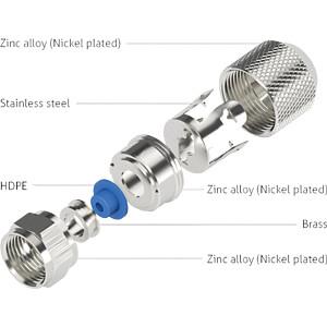 F-Stecker, EasyFit, für Ø 6,8 - 7 mm Kabel, 5 Stück PURELINK EF010-05