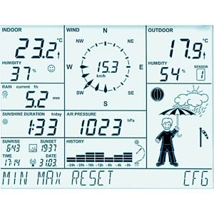 Wireless weather station HOMEMATIC HM-WDC7000
