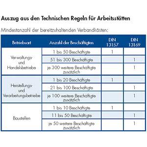 Erste Hilfe-Koffer MT-CD, Füllung DIN13169, orange SÖHNGEN 3001155