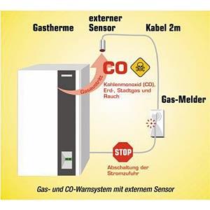 ES Gasmelder mit Geräteabschaltung (ext, S) SCHABUS 300221