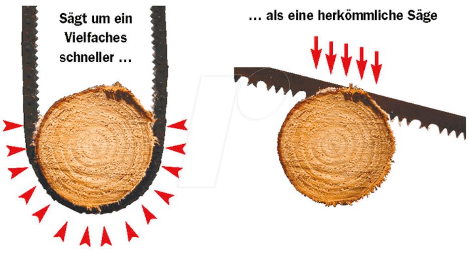 https://cdn-reichelt.de/bilder/web/xxl_ws/D300/RONA_450611_03.png