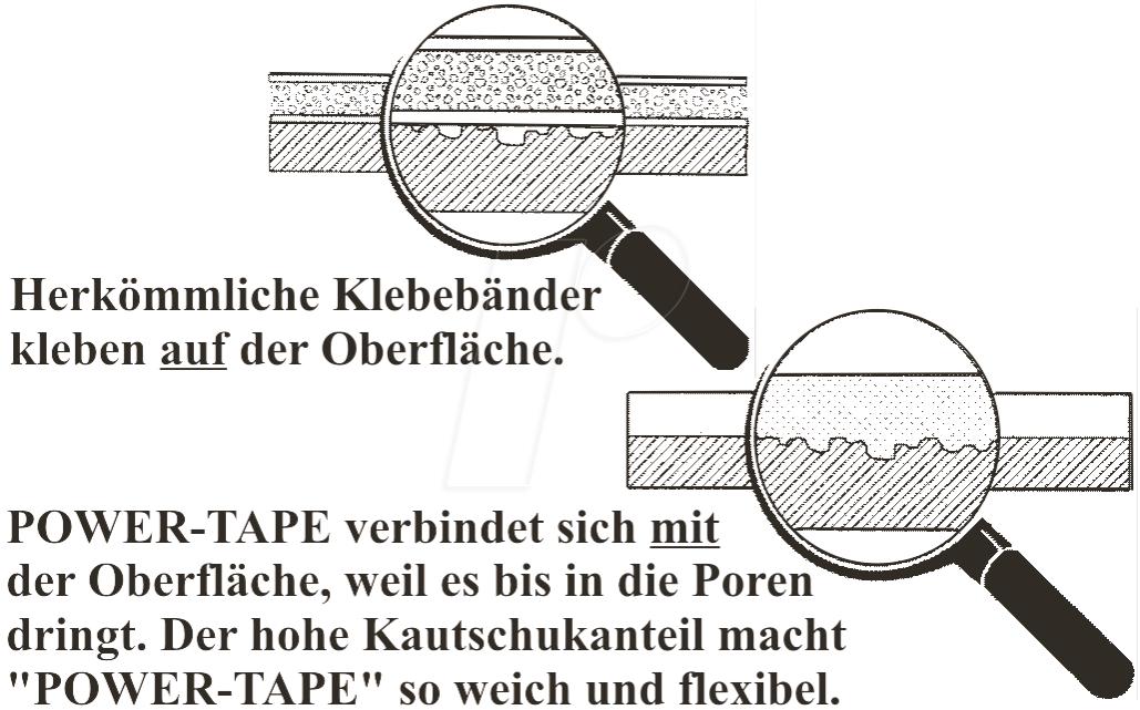 https://cdn-reichelt.de/bilder/web/xxl_ws/D800/MONTAGEBAND_02.png