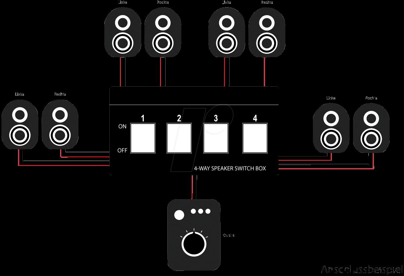 gc 5529  speaker switching