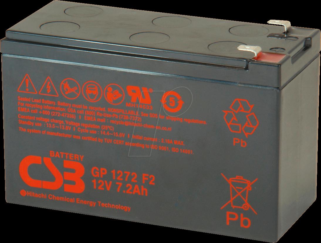APC BP280PNP Battery Replacement