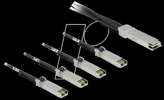 DELOCK 86432 - Cable Twinax QSFP28 male > 4 x SFP28 male 2 m