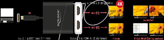 DELOCK 87719 - Splitter USB Type-C male > 2x HDMI female DP-Alt Mode