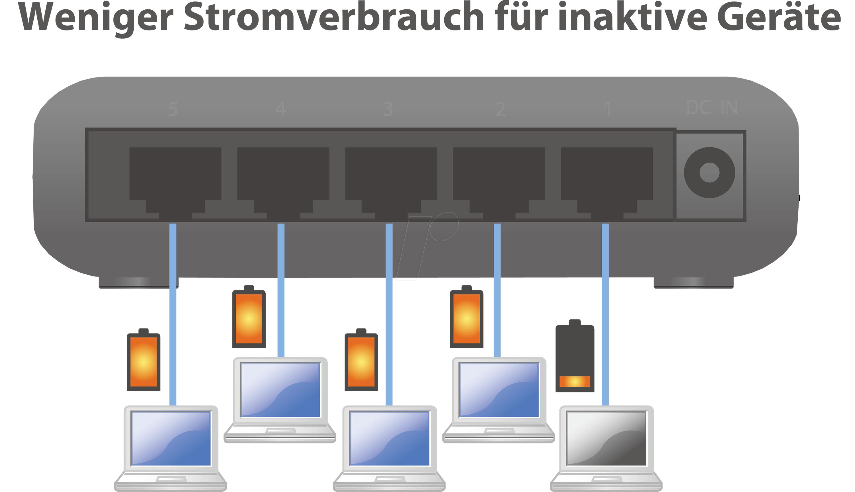 https://cdn-reichelt.de/bilder/web/xxl_ws/E910/EDI_ES3305P_03.png