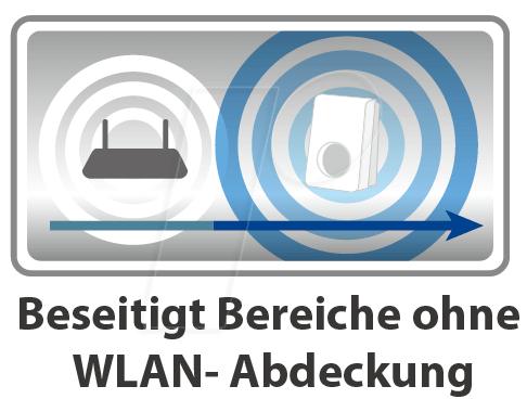 https://cdn-reichelt.de/bilder/web/xxl_ws/E910/EDI_EW7438PTN_10.png