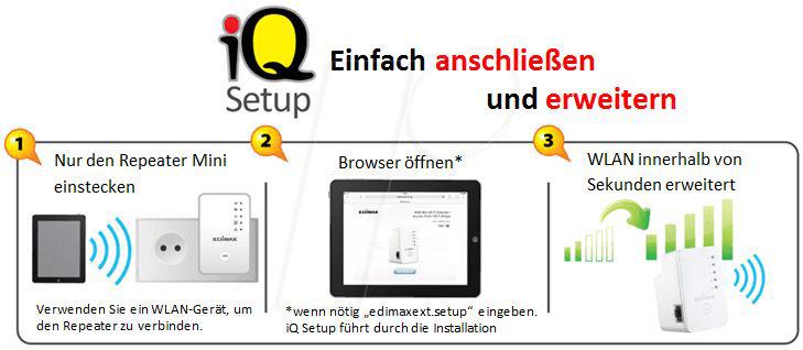 https://cdn-reichelt.de/bilder/web/xxl_ws/E910/EDI_EW7438RPN_MINI_09.png