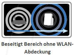 https://cdn-reichelt.de/bilder/web/xxl_ws/E910/EDI_EW7438RPN_MINI_14.png