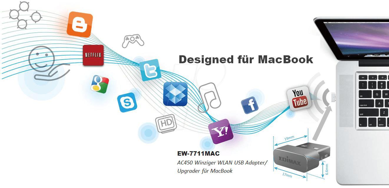 https://cdn-reichelt.de/bilder/web/xxl_ws/E910/EDI_EW7711MAC_09.png