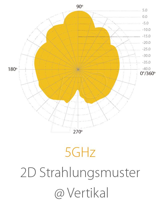 https://cdn-reichelt.de/bilder/web/xxl_ws/E910/EDI_OAP900_19.png