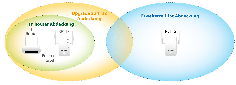 https://cdn-reichelt.de/bilder/web/xxl_ws/E910/EDI_RE11SK_04.png