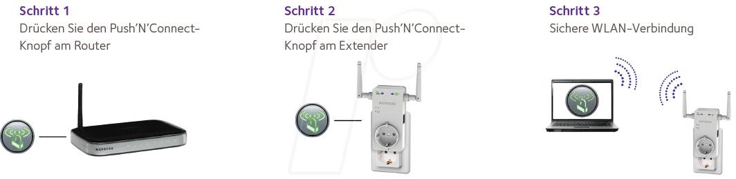 https://cdn-reichelt.de/bilder/web/xxl_ws/E910/NETGEAR_WN3100RP_10.png