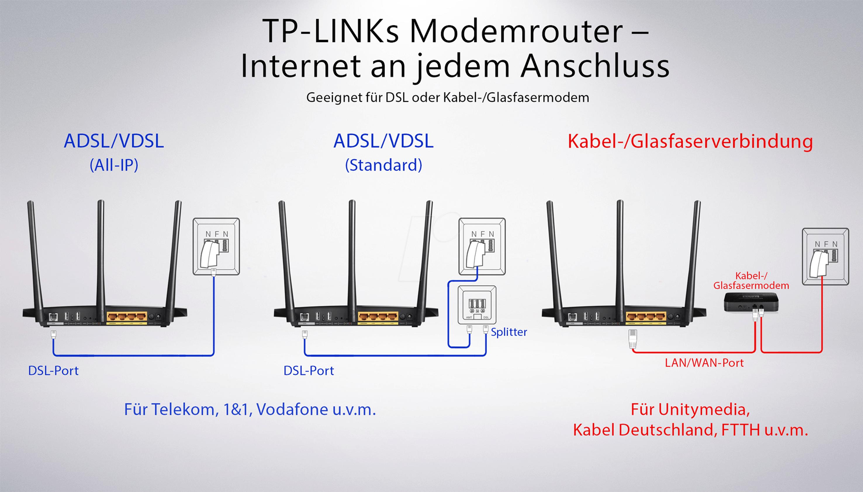 https://cdn-reichelt.de/bilder/web/xxl_ws/E910/TPLINK_MODEM_ROUTER_CONNENCTION.png