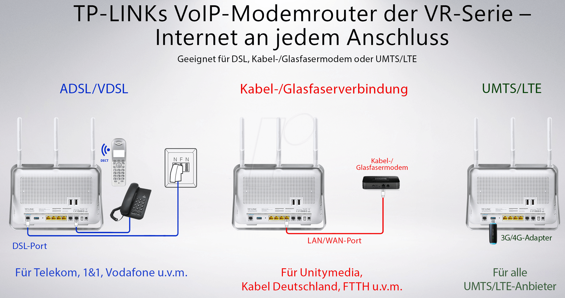 https://cdn-reichelt.de/bilder/web/xxl_ws/E910/TPLINK_VR_ROUTER_CONNECTION_01.png