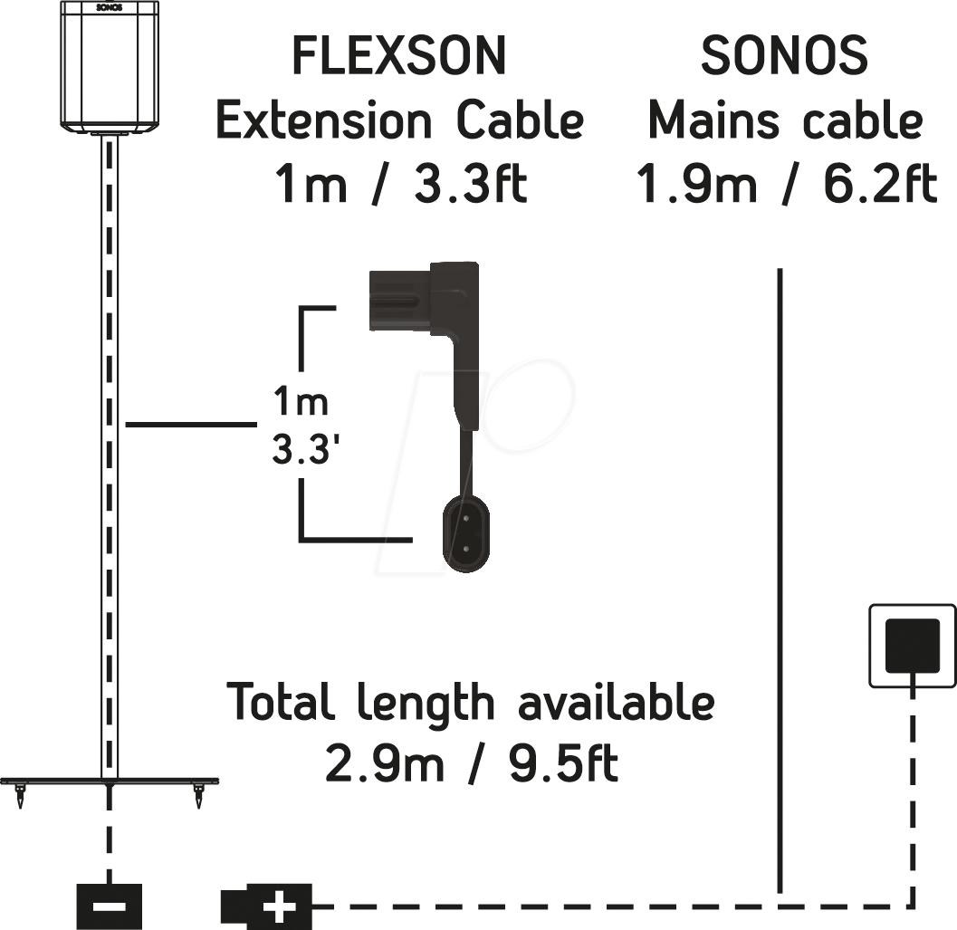 https://cdn-reichelt.de/bilder/web/xxl_ws/EB00/FLEXSON_CABLE_P1_1M_01.png