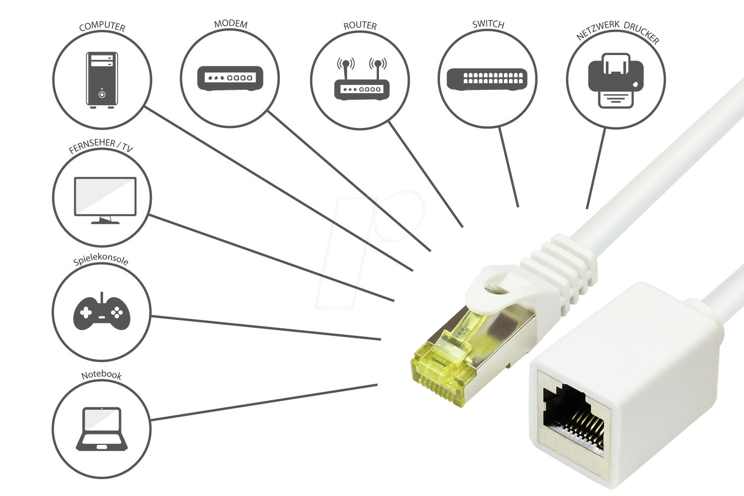 Gc 8070vr 010w Patch Cord Extension Cat7 White 1m At Reichelt Cable Diagram Good Connections