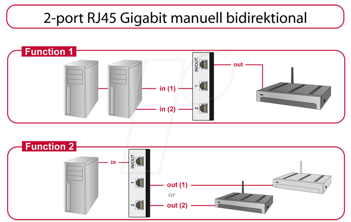 https://cdn-reichelt.de/bilder/web/xxl_ws/EC00/DELOCK_87673_2.png
