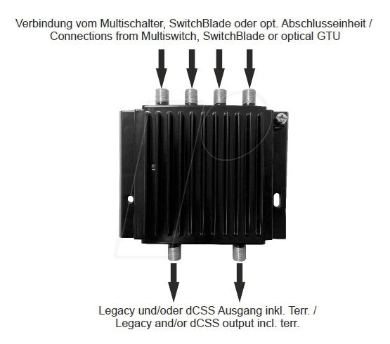 https://cdn-reichelt.de/bilder/web/xxl_ws/F100/DCSS_SCHEMA_ANW.png