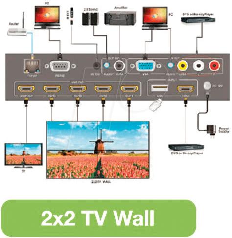 https://cdn-reichelt.de/bilder/web/xxl_ws/I900/IDATA-HDMI-MX14_02.png