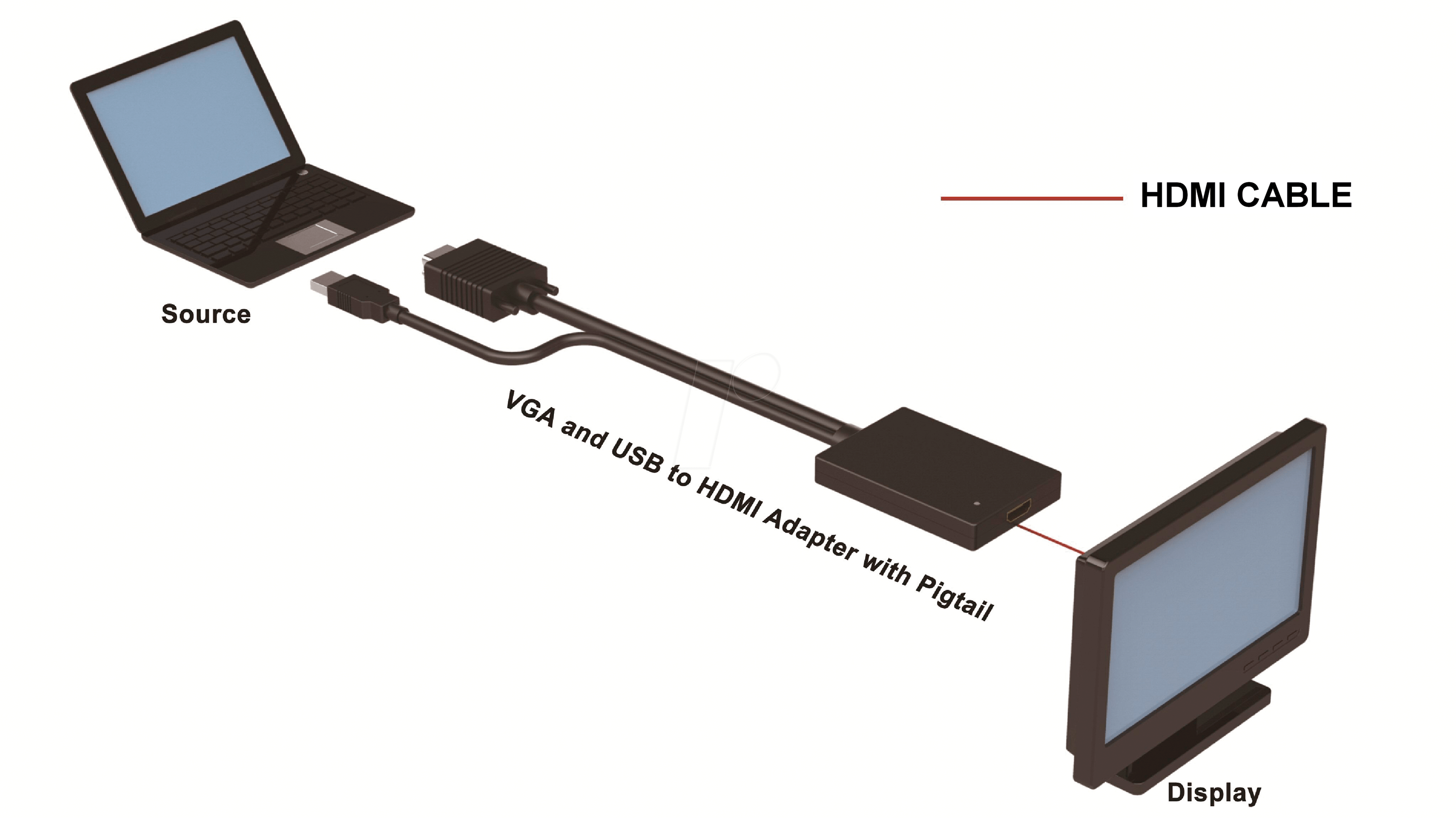 https://cdn-reichelt.de/bilder/web/xxl_ws/I900/IDATA-HDMI-VGA3_02_ANW.png