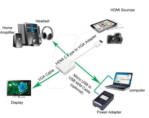 https://cdn-reichelt.de/bilder/web/xxl_ws/I900/IDATA-HDMI-VGA4_02_ANW.png