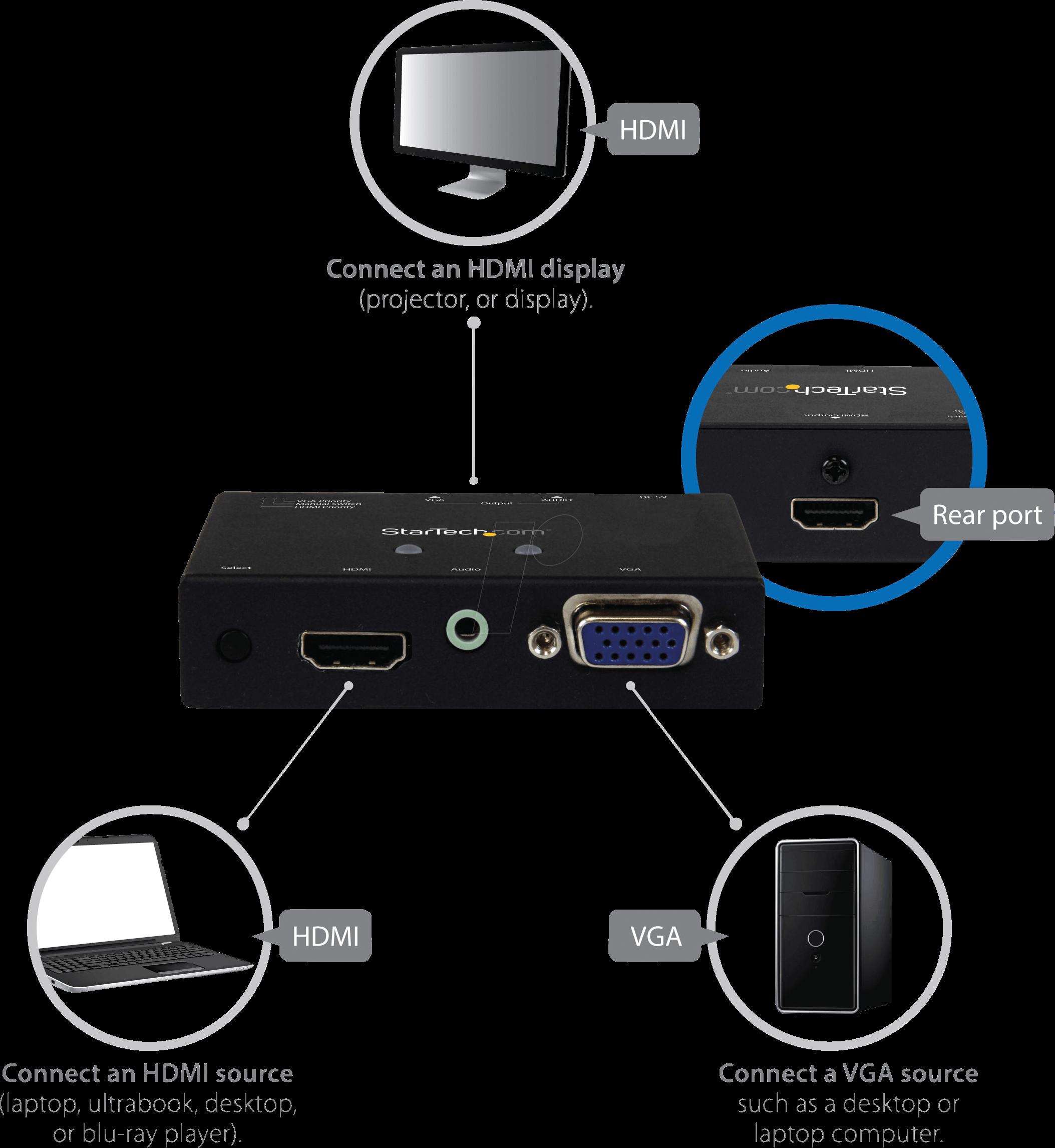 ST VS221VGA2HD - 2x1 HDMI + VGA to HDMI Converter Switch