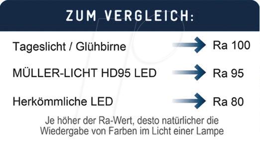 https://cdn-reichelt.de/bilder/web/xxl_ws/L700/HD95-LED_VERGLEICH_01_ANW.png