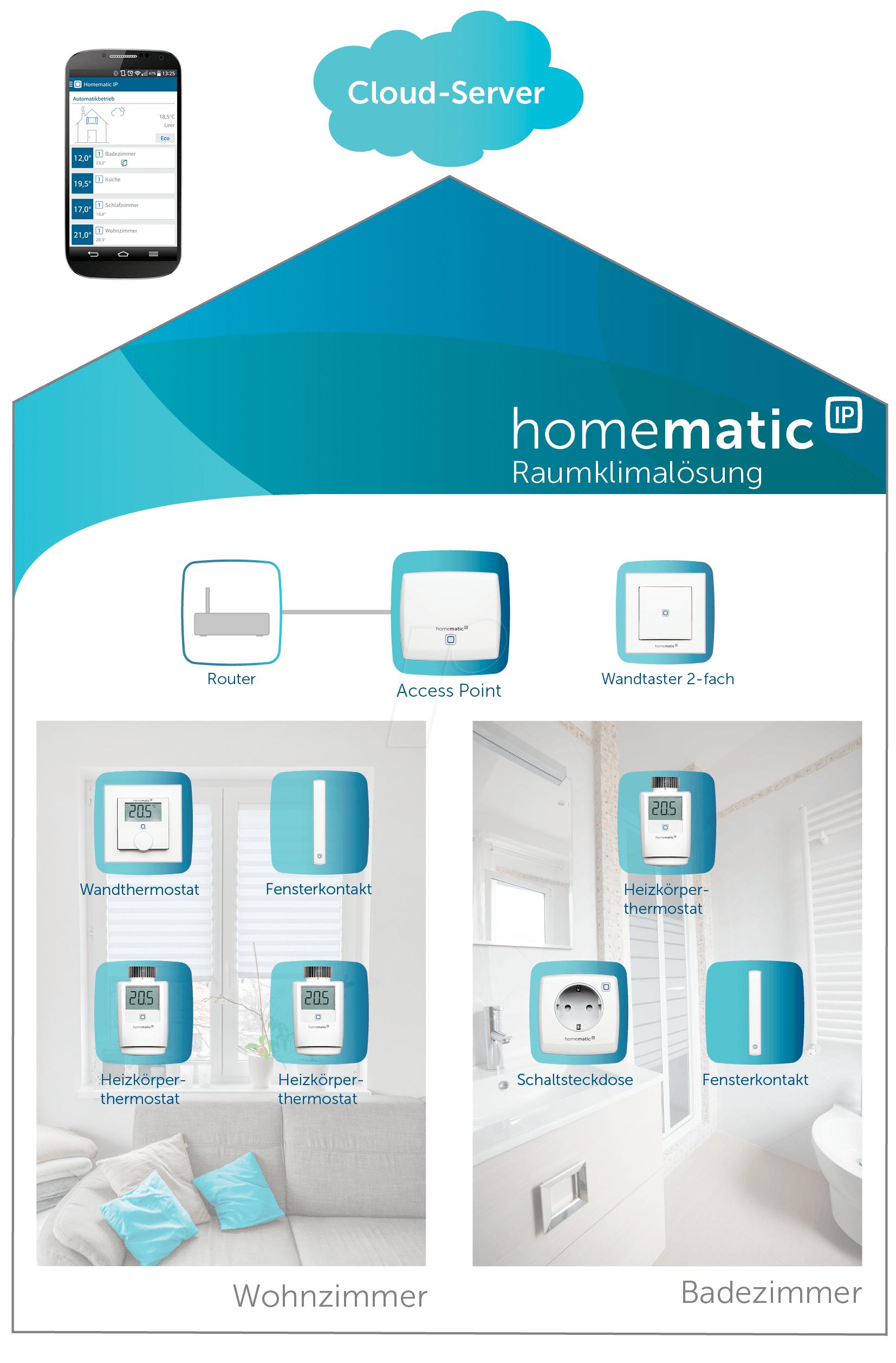 Homematic Ip Access Point : hmip hap homematic ip access point at reichelt elektronik ~ Yasmunasinghe.com Haus und Dekorationen