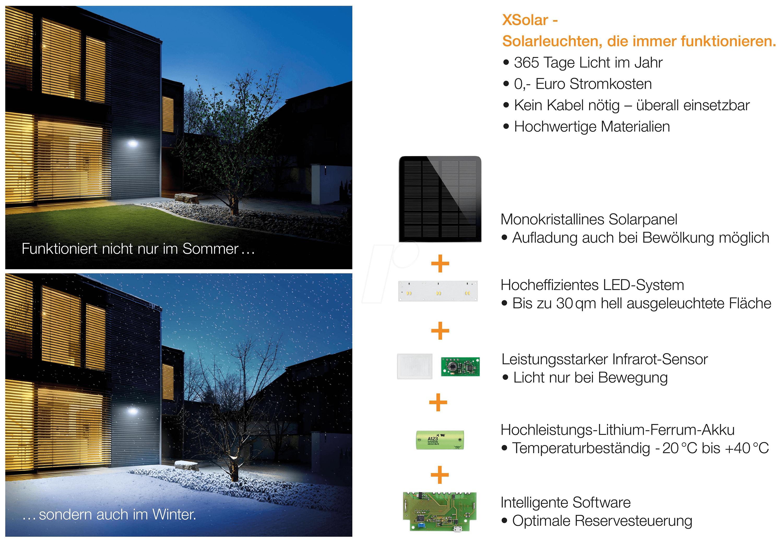 https://cdn-reichelt.de/bilder/web/xxl_ws/L700/STEINEL67100603.png