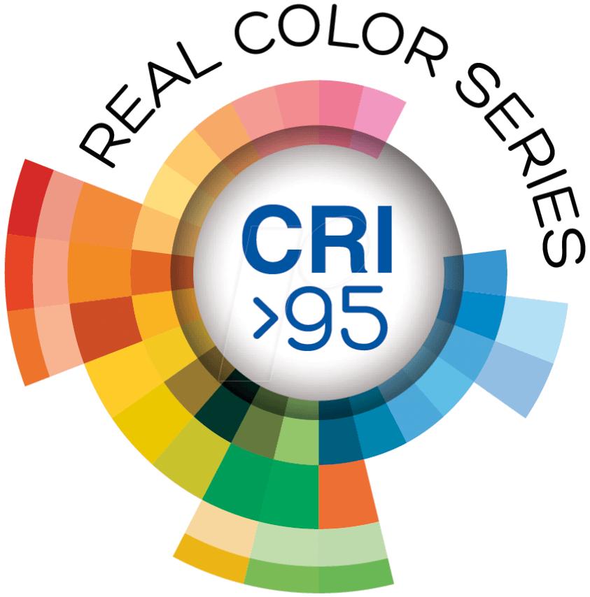 Výsledek obrázku pro CRI 95