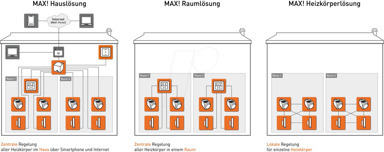 https://cdn-reichelt.de/bilder/web/xxl_ws/X100/MAX-BERSICHT.png